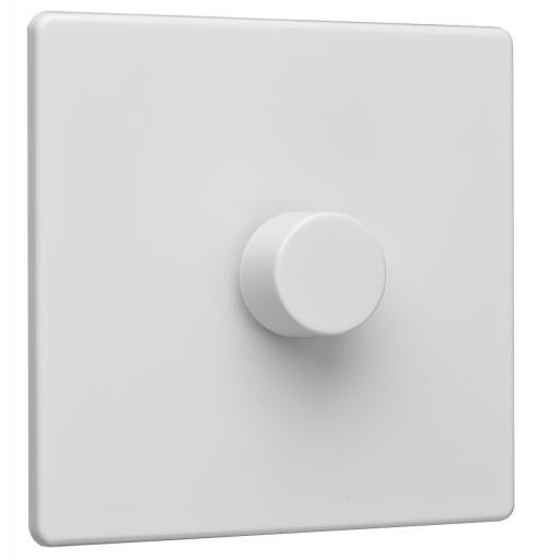 Wall Control - Fan Speeds